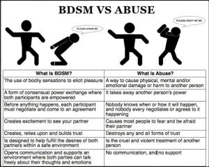 BDSM vs Abuse